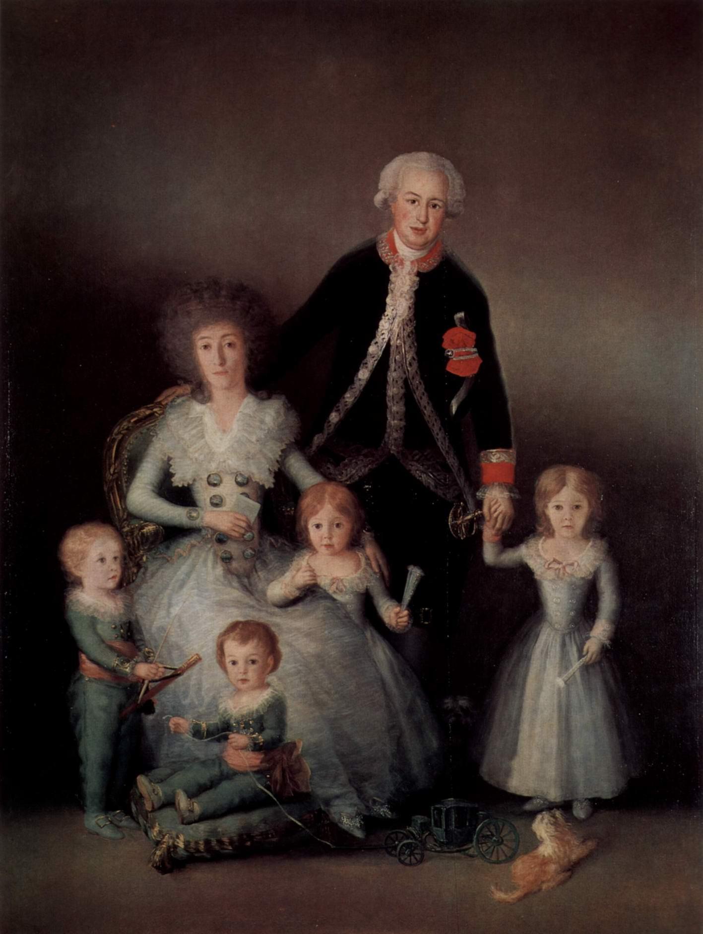 Семейство герцога Осунского, Франсиско де Гойя-и-Лусьентес